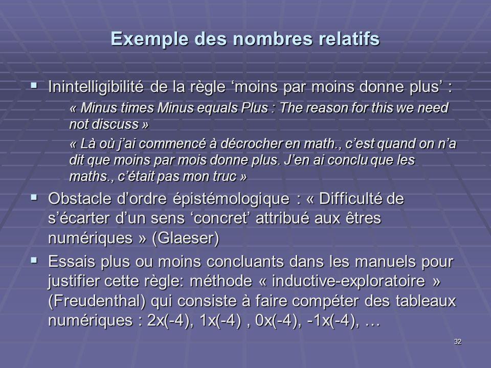 32 Exemple des nombres relatifs Inintelligibilité de la règle moins par moins donne plus : Inintelligibilité de la règle moins par moins donne plus :