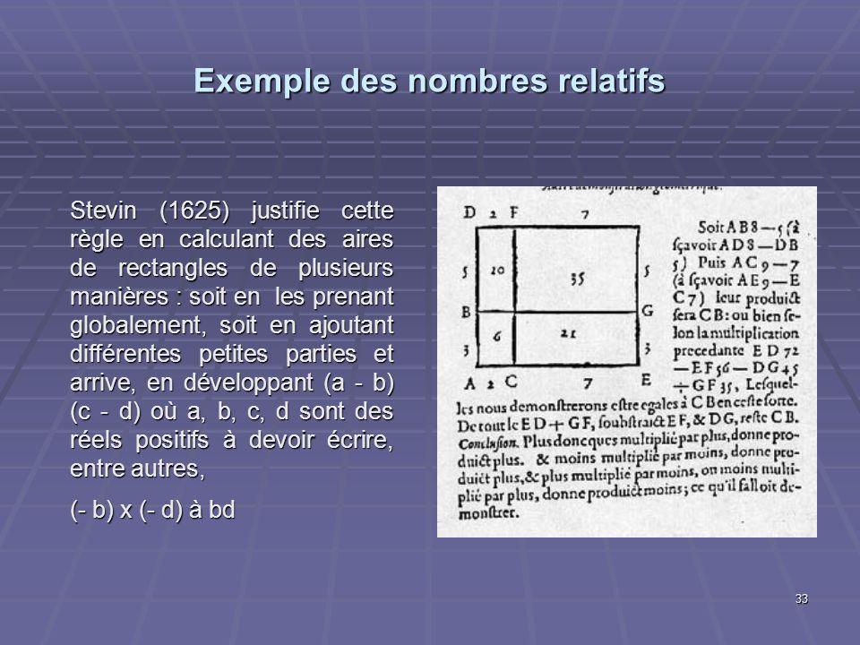 33 Exemple des nombres relatifs Stevin (1625) justifie cette règle en calculant des aires de rectangles de plusieurs manières : soit en les prenant gl