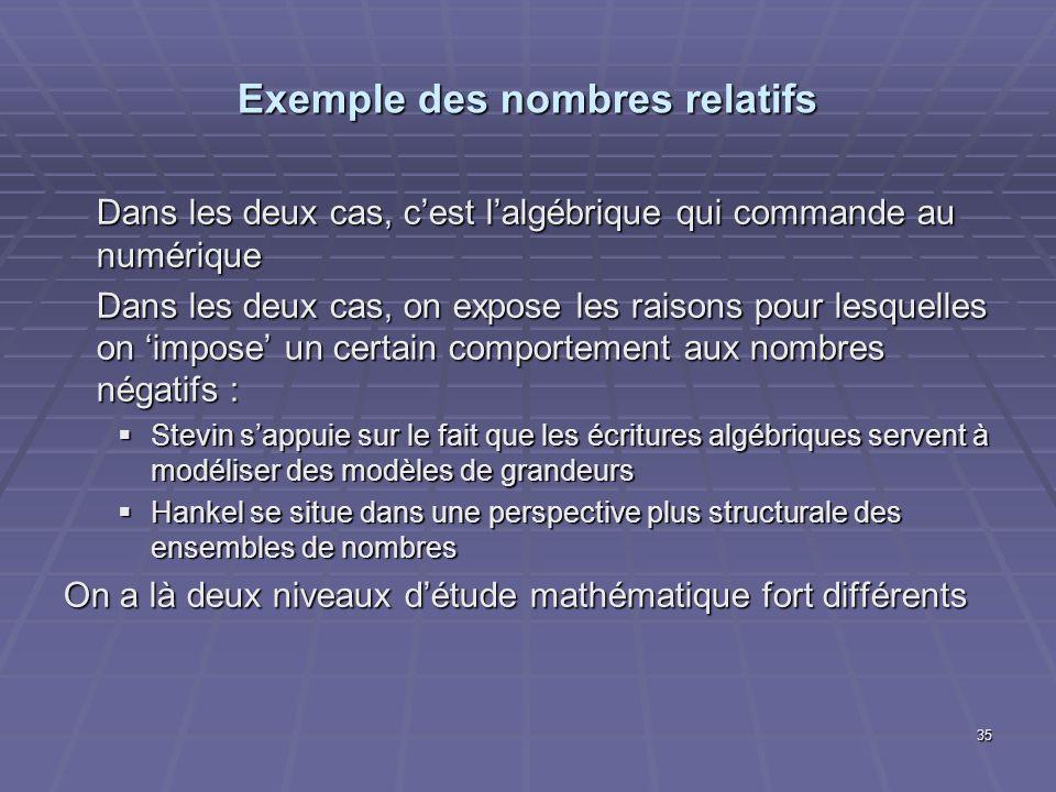 35 Exemple des nombres relatifs Dans les deux cas, cest lalgébrique qui commande au numérique Dans les deux cas, on expose les raisons pour lesquelles