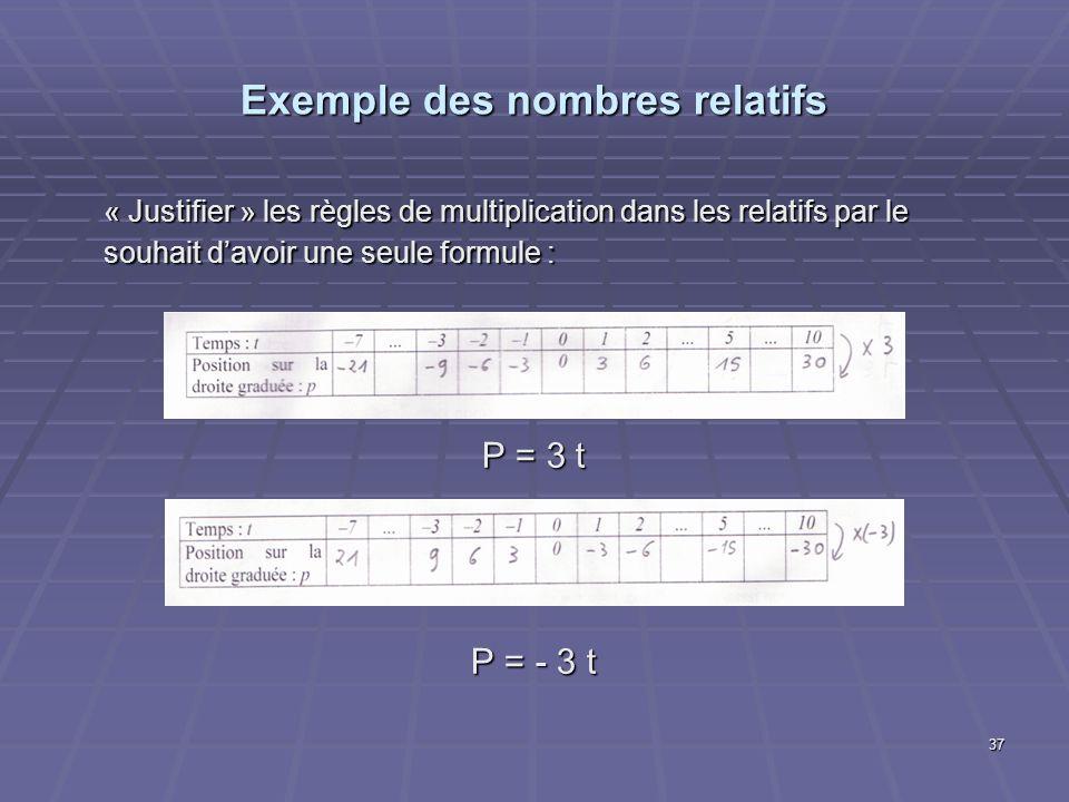 37 Exemple des nombres relatifs « Justifier » les règles de multiplication dans les relatifs par le souhait davoir une seule formule : P = 3 t P = - 3