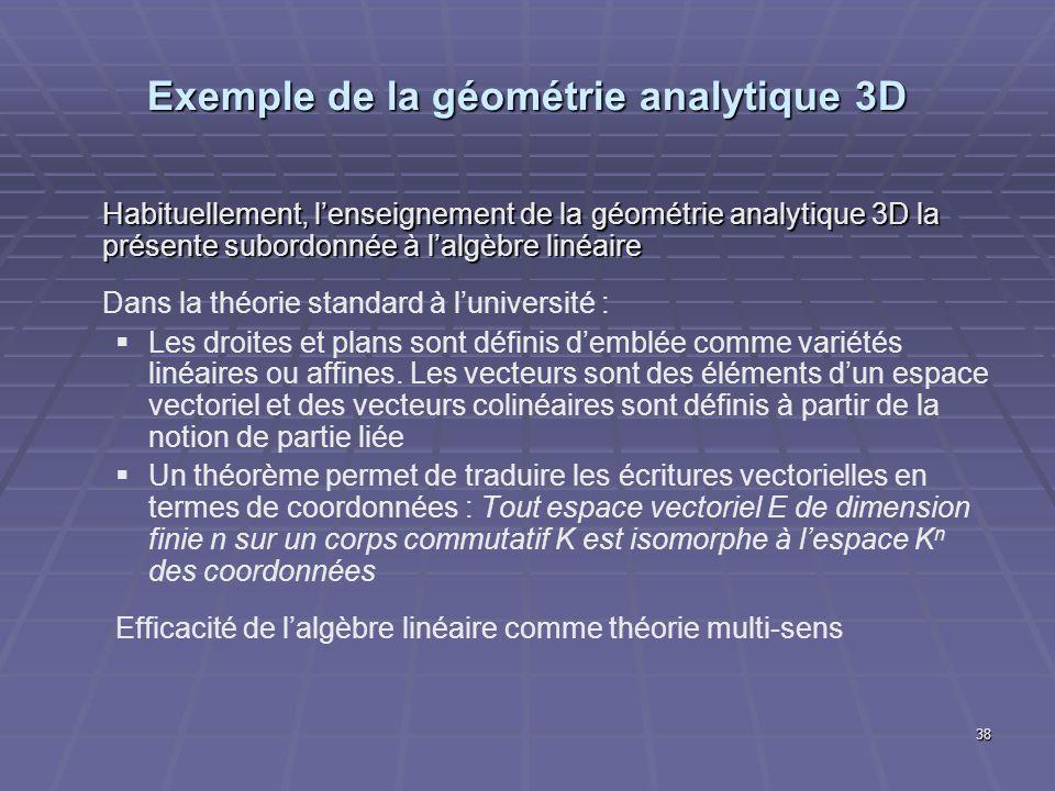 38 Exemple de la géométrie analytique 3D Habituellement, lenseignement de la géométrie analytique 3D la présente subordonnée à lalgèbre linéaire Dans