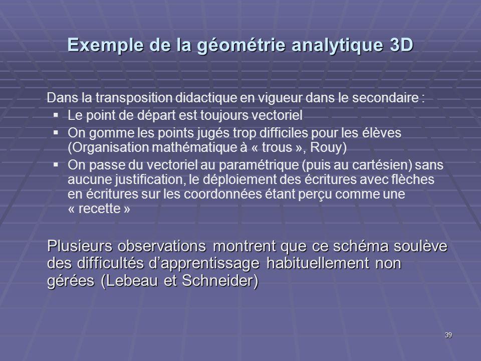 39 Exemple de la géométrie analytique 3D Dans la transposition didactique en vigueur dans le secondaire : Le point de départ est toujours vectoriel On