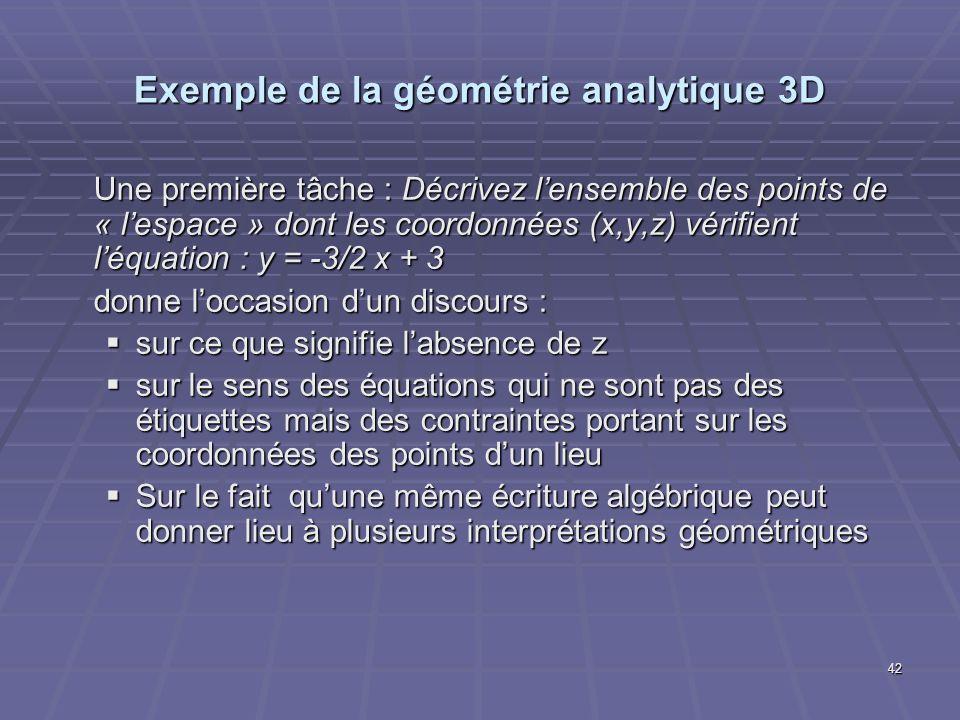 42 Exemple de la géométrie analytique 3D Une première tâche : Décrivez lensemble des points de « lespace » dont les coordonnées (x,y,z) vérifient léqu