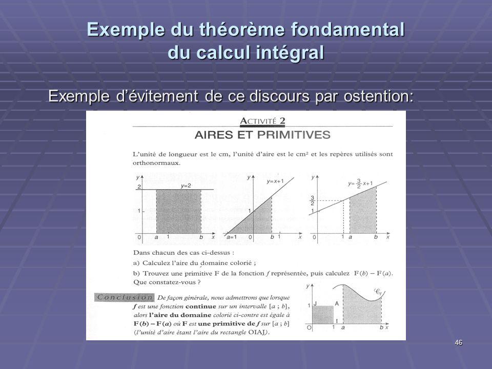 46 Exemple du théorème fondamental du calcul intégral Exemple dévitement de ce discours par ostention: