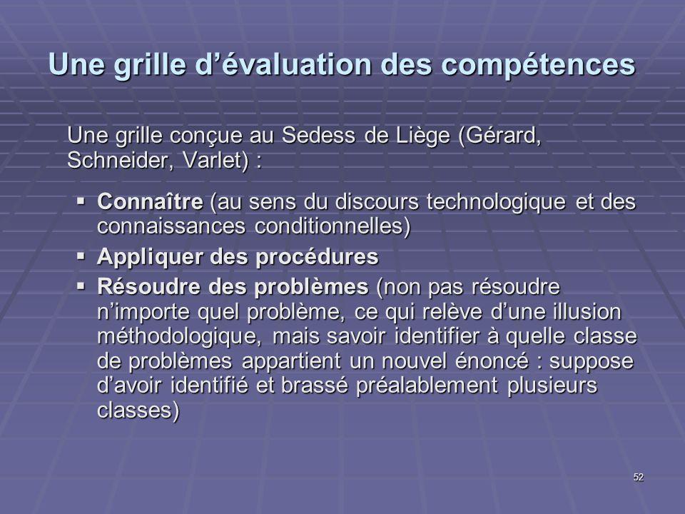 52 Une grille dévaluation des compétences Une grille conçue au Sedess de Liège (Gérard, Schneider, Varlet) : Connaître (au sens du discours technologi