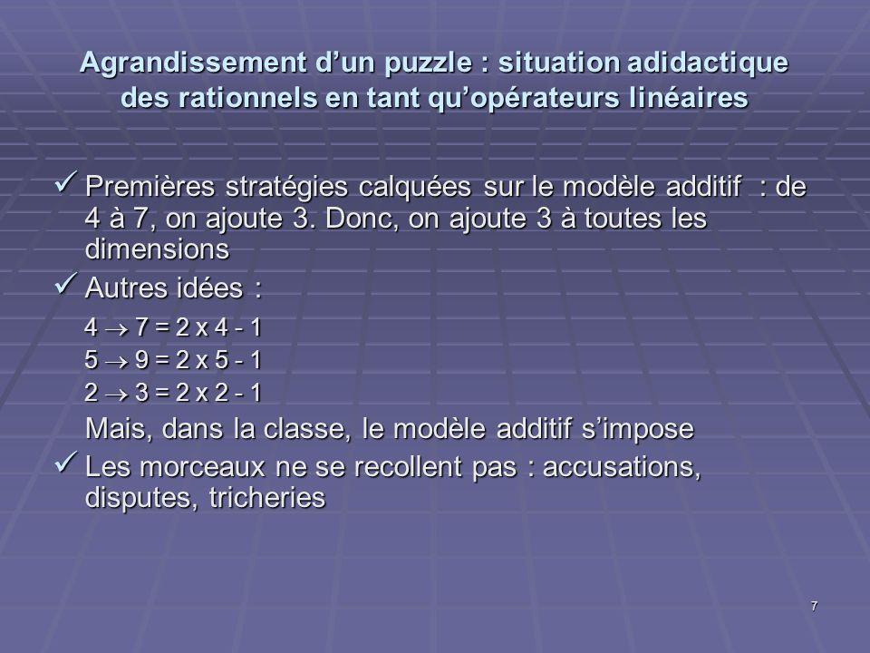 7 Agrandissement dun puzzle : situation adidactique des rationnels en tant quopérateurs linéaires Premières stratégies calquées sur le modèle additif