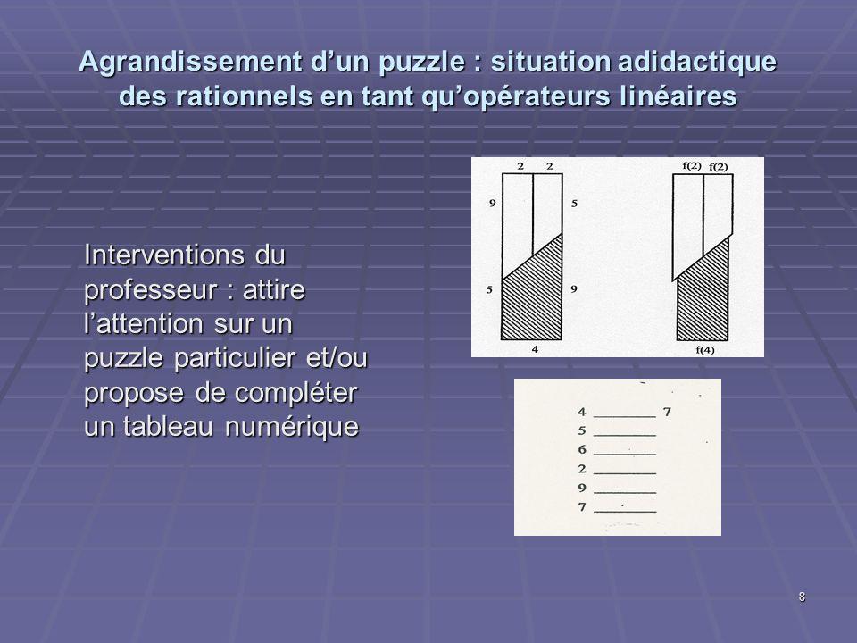 8 Agrandissement dun puzzle : situation adidactique des rationnels en tant quopérateurs linéaires Interventions du professeur : attire lattention sur