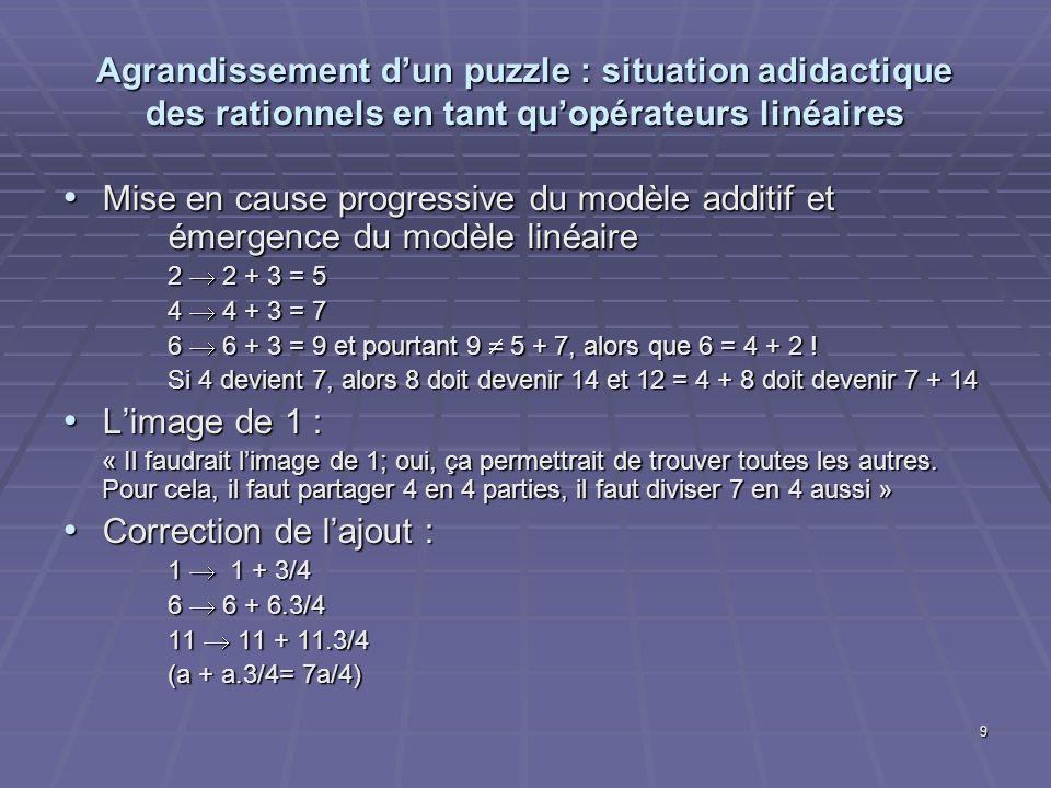 9 Agrandissement dun puzzle : situation adidactique des rationnels en tant quopérateurs linéaires Mise en cause progressive du modèle additif et émerg