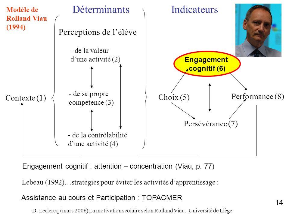 D. Leclercq (mars 2006) La motivation scolaire selon Rolland Viau. Université de Liège 14 Contexte (1) DéterminantsIndicateurs Perceptions de lélève -