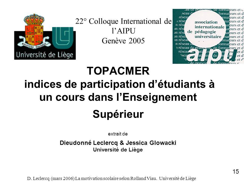 D. Leclercq (mars 2006) La motivation scolaire selon Rolland Viau. Université de Liège 15 TOPACMER indices de participation détudiants à un cours dans