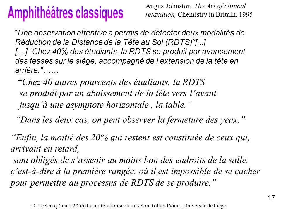D. Leclercq (mars 2006) La motivation scolaire selon Rolland Viau. Université de Liège 17 Une observation attentive a permis de détecter deux modalité