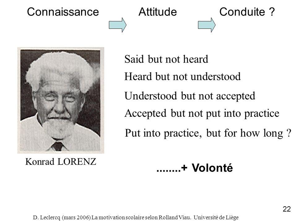 D. Leclercq (mars 2006) La motivation scolaire selon Rolland Viau. Université de Liège 22 Connaissance Attitude Conduite ? Konrad LORENZ Put into prac