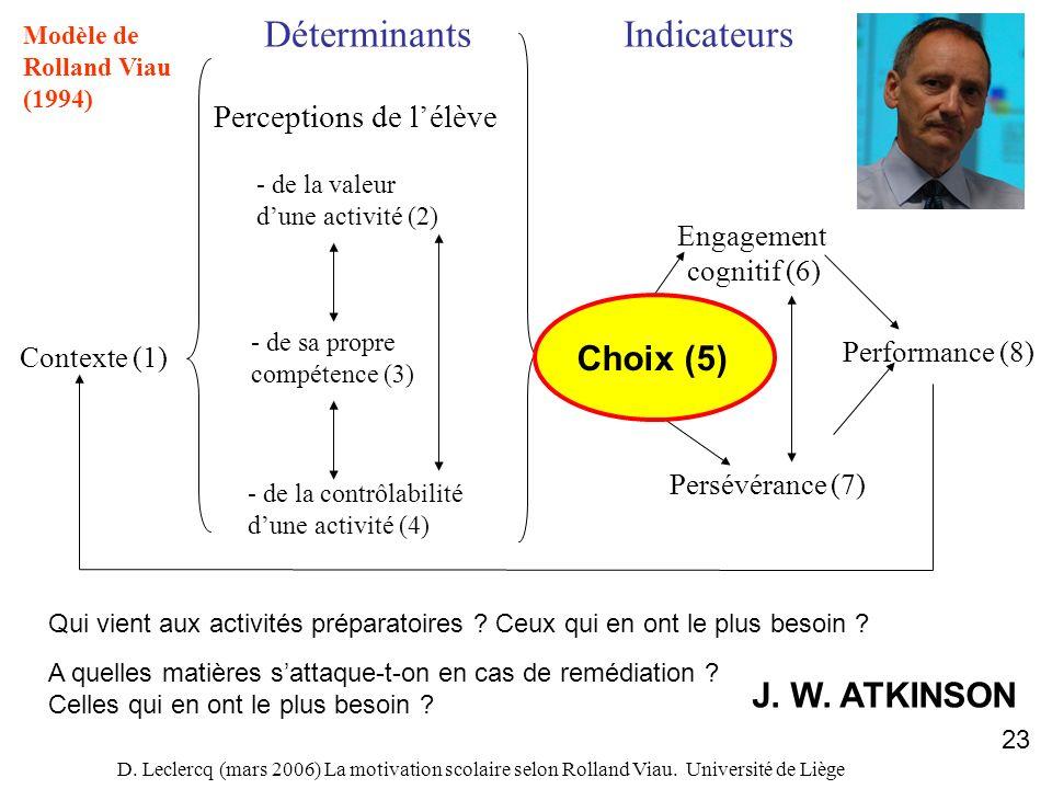 D. Leclercq (mars 2006) La motivation scolaire selon Rolland Viau. Université de Liège 23 Contexte (1) DéterminantsIndicateurs Perceptions de lélève -