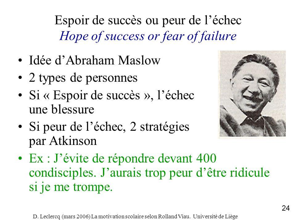 D. Leclercq (mars 2006) La motivation scolaire selon Rolland Viau. Université de Liège 24 Espoir de succès ou peur de léchec Hope of success or fear o