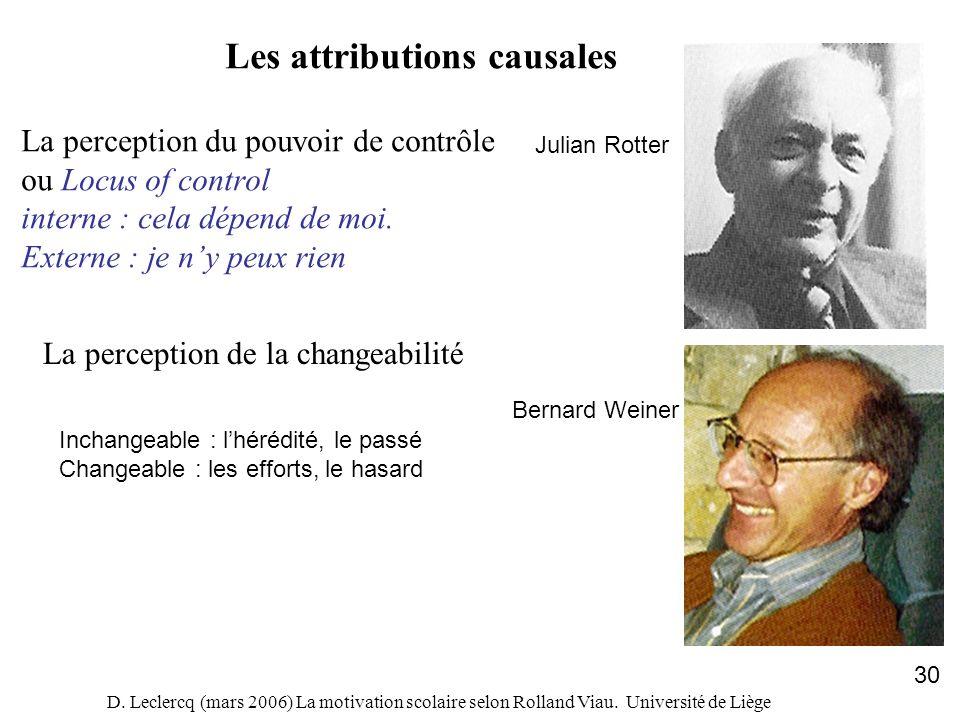 D. Leclercq (mars 2006) La motivation scolaire selon Rolland Viau. Université de Liège 30 La perception du pouvoir de contrôle ou Locus of control int