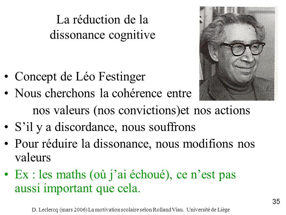 D. Leclercq (mars 2006) La motivation scolaire selon Rolland Viau. Université de Liège 35 La réduction de la dissonance cognitive Concept de Léo Festi