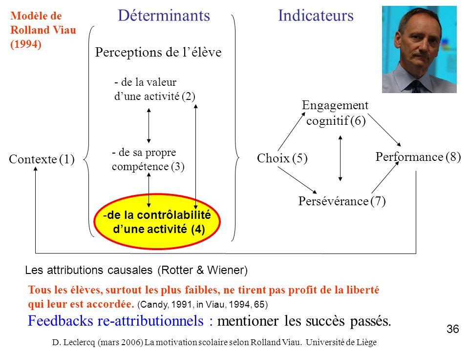 D. Leclercq (mars 2006) La motivation scolaire selon Rolland Viau. Université de Liège 36 Contexte (1) DéterminantsIndicateurs Perceptions de lélève -