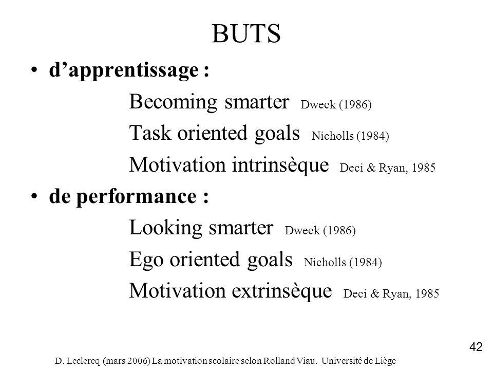 D. Leclercq (mars 2006) La motivation scolaire selon Rolland Viau. Université de Liège 42 BUTS dapprentissage : Becoming smarter Dweck (1986) Task ori