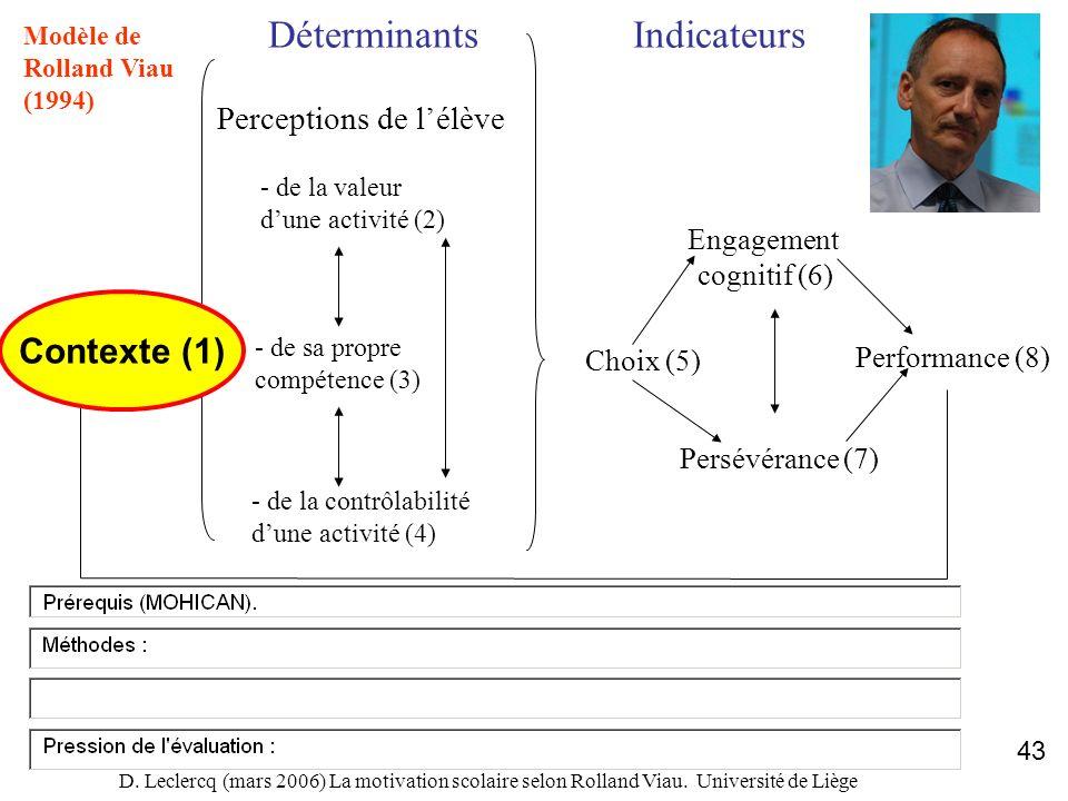 D. Leclercq (mars 2006) La motivation scolaire selon Rolland Viau. Université de Liège 43 DéterminantsIndicateurs Perceptions de lélève - de la valeur