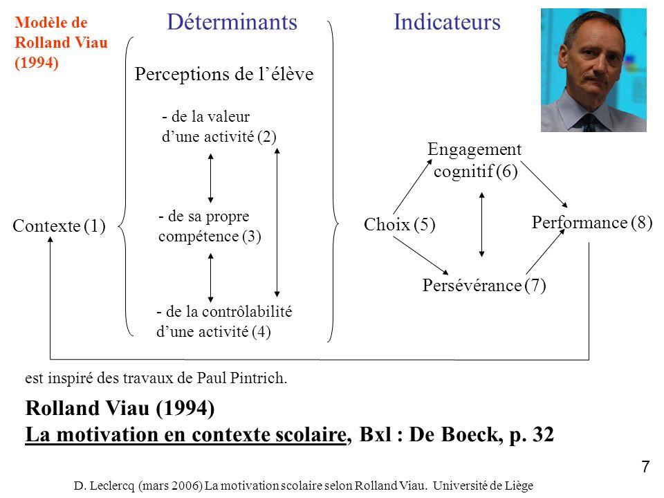 D. Leclercq (mars 2006) La motivation scolaire selon Rolland Viau. Université de Liège 7 Contexte (1) DéterminantsIndicateurs Perceptions de lélève -