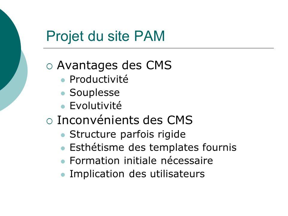 Projet du site PAM Avantages des CMS Productivité Souplesse Evolutivité Inconvénients des CMS Structure parfois rigide Esthétisme des templates fourni