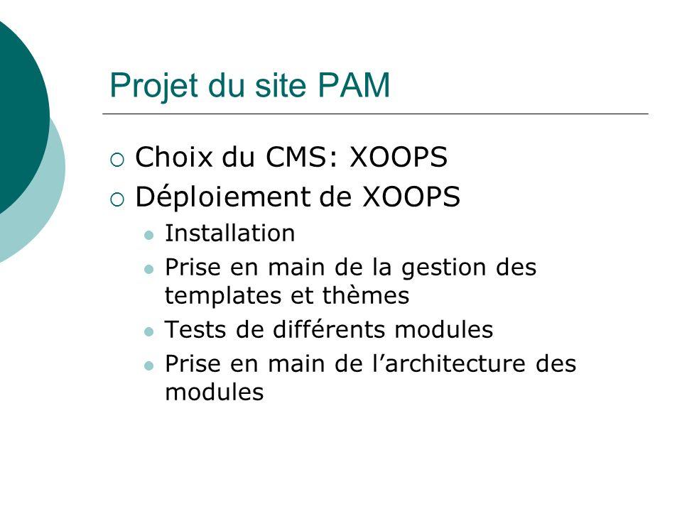 Projet du site PAM Choix du CMS: XOOPS Déploiement de XOOPS Installation Prise en main de la gestion des templates et thèmes Tests de différents modul
