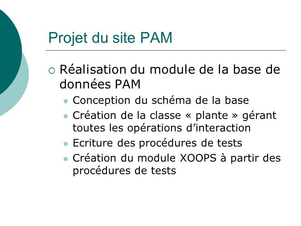 Projet du site PAM Réalisation du module de la base de données PAM Conception du schéma de la base Création de la classe « plante » gérant toutes les