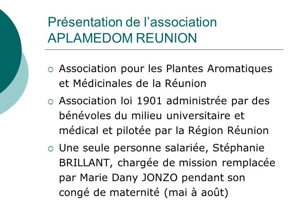 Présentation de lassociation APLAMEDOM REUNION Association pour les Plantes Aromatiques et Médicinales de la Réunion Association loi 1901 administrée