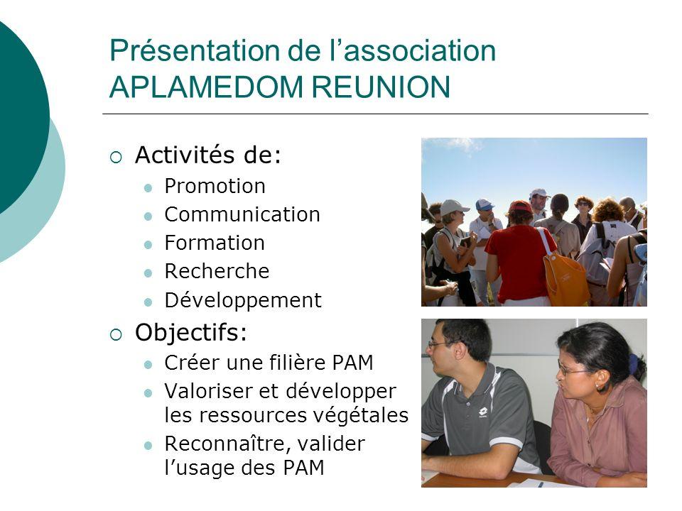 Présentation de lassociation APLAMEDOM REUNION Activités de: Promotion Communication Formation Recherche Développement Objectifs: Créer une filière PA