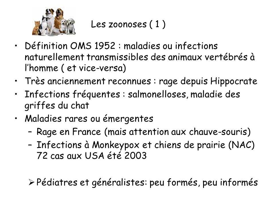Les zoonoses ( 1 ) Définition OMS 1952 : maladies ou infections naturellement transmissibles des animaux vertébrés à lhomme ( et vice-versa) Très anciennement reconnues : rage depuis Hippocrate Infections fréquentes : salmonelloses, maladie des griffes du chat Maladies rares ou émergentes –Rage en France (mais attention aux chauve-souris) –Infections à Monkeypox et chiens de prairie (NAC) 72 cas aux USA été 2003 Pédiatres et généralistes: peu formés, peu informés