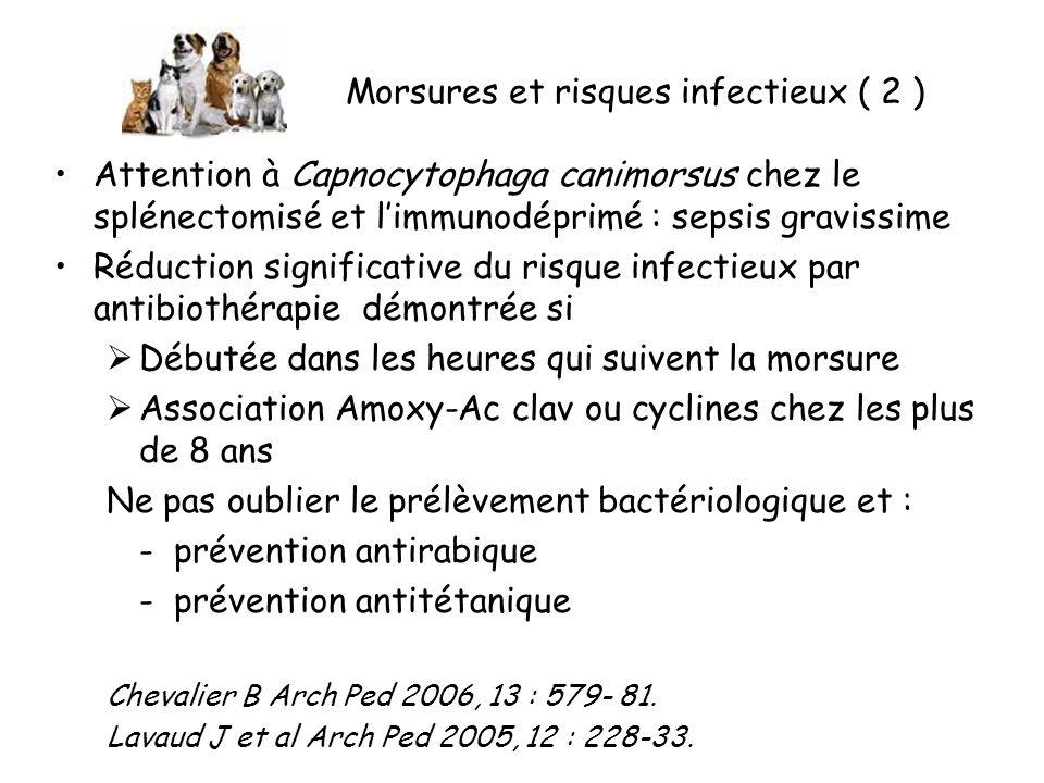 Morsures et risques infectieux ( 2 ) Attention à Capnocytophaga canimorsus chez le splénectomisé et limmunodéprimé : sepsis gravissime Réduction significative du risque infectieux par antibiothérapie démontrée si Débutée dans les heures qui suivent la morsure Association Amoxy-Ac clav ou cyclines chez les plus de 8 ans Ne pas oublier le prélèvement bactériologique et : - prévention antirabique - prévention antitétanique Chevalier B Arch Ped 2006, 13 : 579- 81.