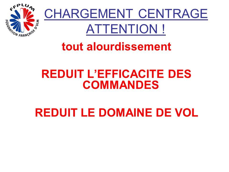 CHARGEMENT CENTRAGE ATTENTION ! tout alourdissement REDUIT LEFFICACITE DES COMMANDES REDUIT LE DOMAINE DE VOL