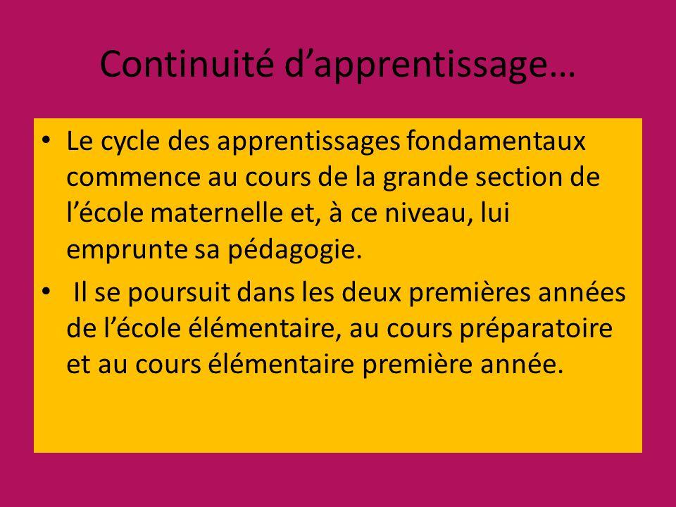 Continuité dapprentissage… Le cycle des apprentissages fondamentaux commence au cours de la grande section de lécole maternelle et, à ce niveau, lui emprunte sa pédagogie.