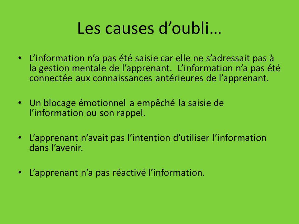 Les causes doubli… Linformation na pas été saisie car elle ne sadressait pas à la gestion mentale de lapprenant.