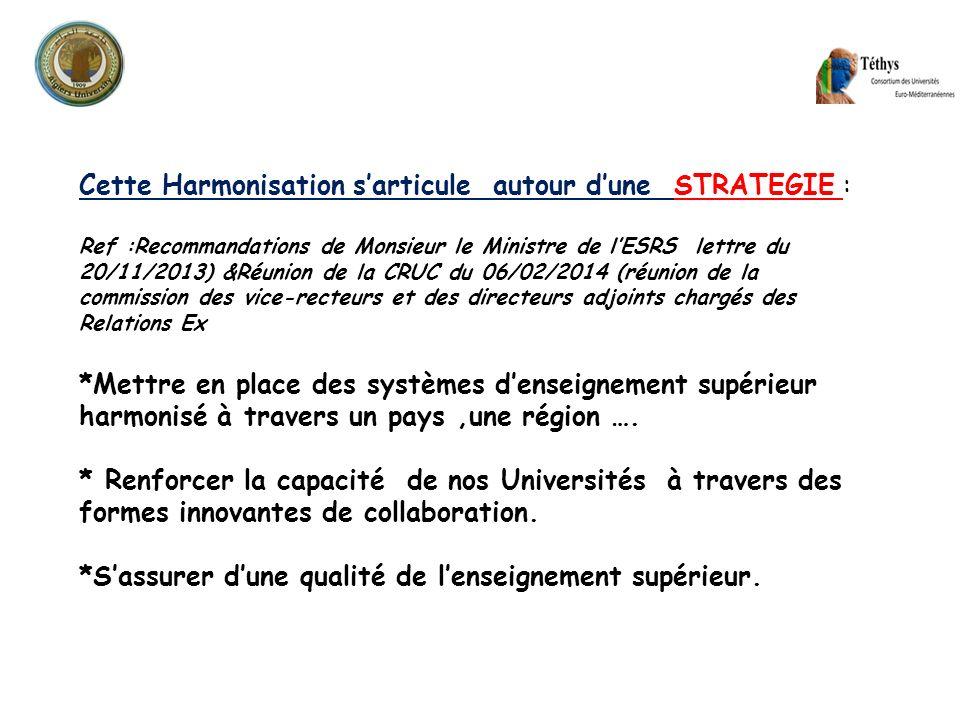 Cette Harmonisation sarticule autour dune STRATEGIE : Ref :Recommandations de Monsieur le Ministre de lESRS lettre du 20/11/2013) &Réunion de la CRUC