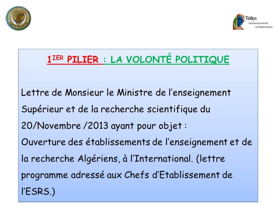 1 IER PILIER : LA VOLONTÉ POLITIQUE Lettre de Monsieur le Ministre de lenseignement Supérieur et de la recherche scientifique du 20/Novembre /2013 aya