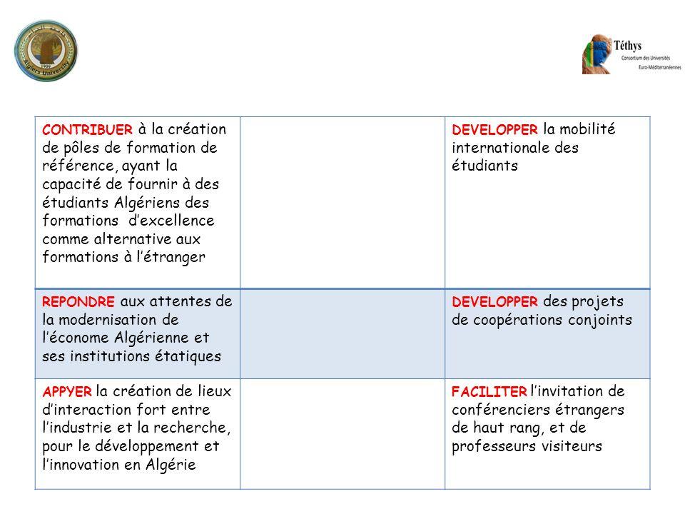 CONTRIBUER à la création de pôles de formation de référence, ayant la capacité de fournir à des étudiants Algériens des formations dexcellence comme a