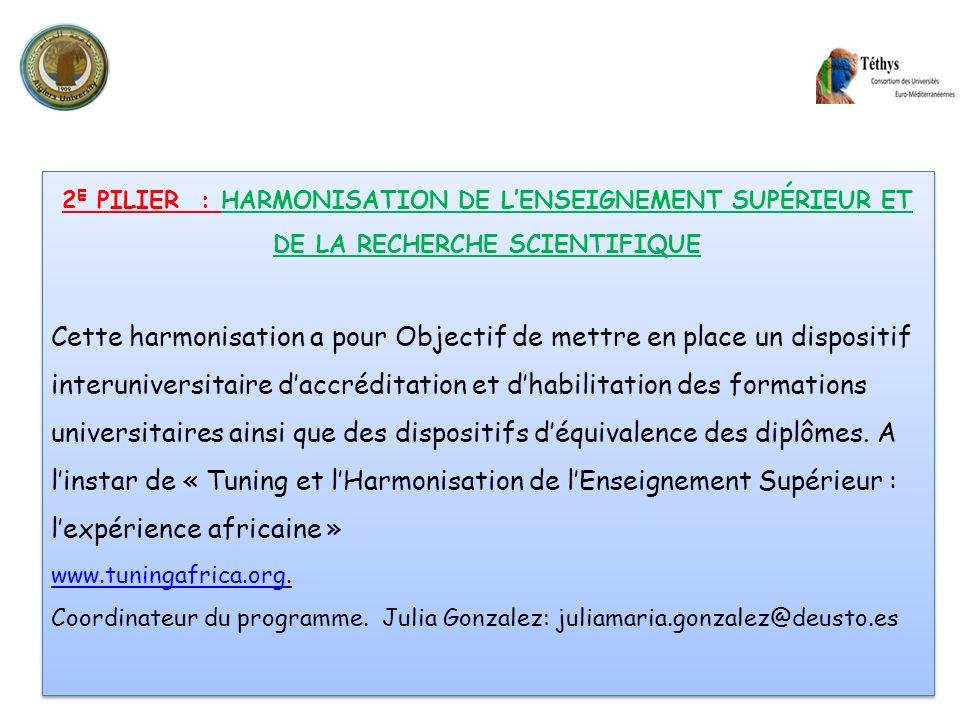 2 E PILIER : HARMONISATION DE LENSEIGNEMENT SUPÉRIEUR ET DE LA RECHERCHE SCIENTIFIQUE Cette harmonisation a pour Objectif de mettre en place un dispos