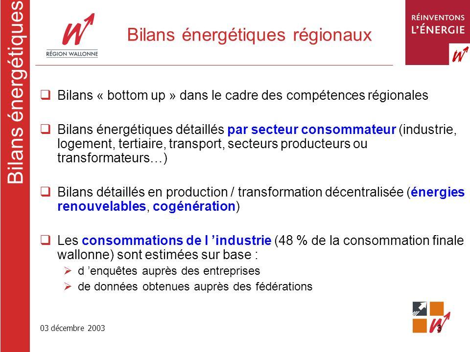 03 décembre 2003 3 Bilans énergétiques régionaux Bilans « bottom up » dans le cadre des compétences régionales Bilans énergétiques détaillés par secteur consommateur (industrie, logement, tertiaire, transport, secteurs producteurs ou transformateurs…) Bilans détaillés en production / transformation décentralisée (énergies renouvelables, cogénération) Les consommations de l industrie (48 % de la consommation finale wallonne) sont estimées sur base : d enquêtes auprès des entreprises de données obtenues auprès des fédérations Bilans énergétiques