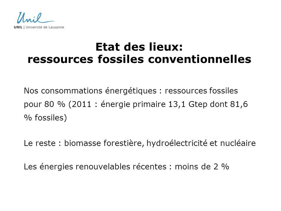 Etat des lieux: ressources fossiles conventionnelles Nos consommations énergétiques : ressources fossiles pour 80 % (2011 : énergie primaire 13,1 Gtep dont 81,6 % fossiles) Le reste : biomasse forestière, hydroélectricité et nucléaire Les énergies renouvelables récentes : moins de 2 %