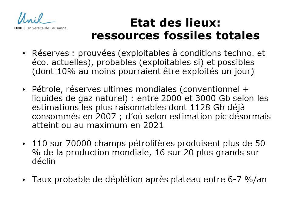 Etat des lieux: ressources fossiles totales Réserves : prouvées (exploitables à conditions techno.