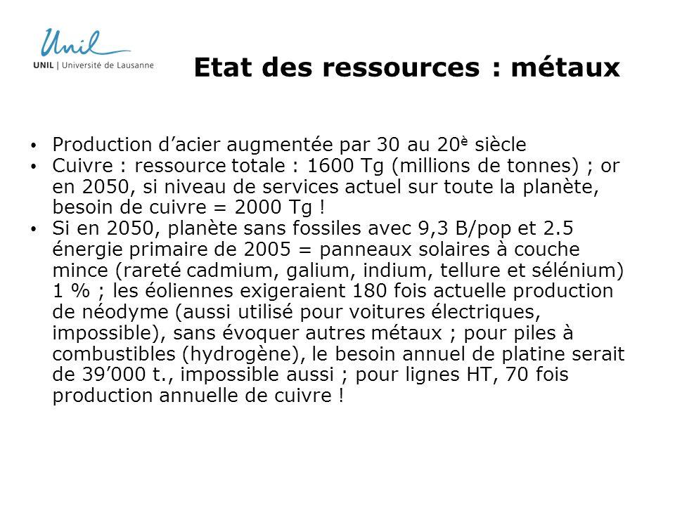 Etat des ressources : métaux Production dacier augmentée par 30 au 20 è siècle Cuivre : ressource totale : 1600 Tg (millions de tonnes) ; or en 2050, si niveau de services actuel sur toute la planète, besoin de cuivre = 2000 Tg .