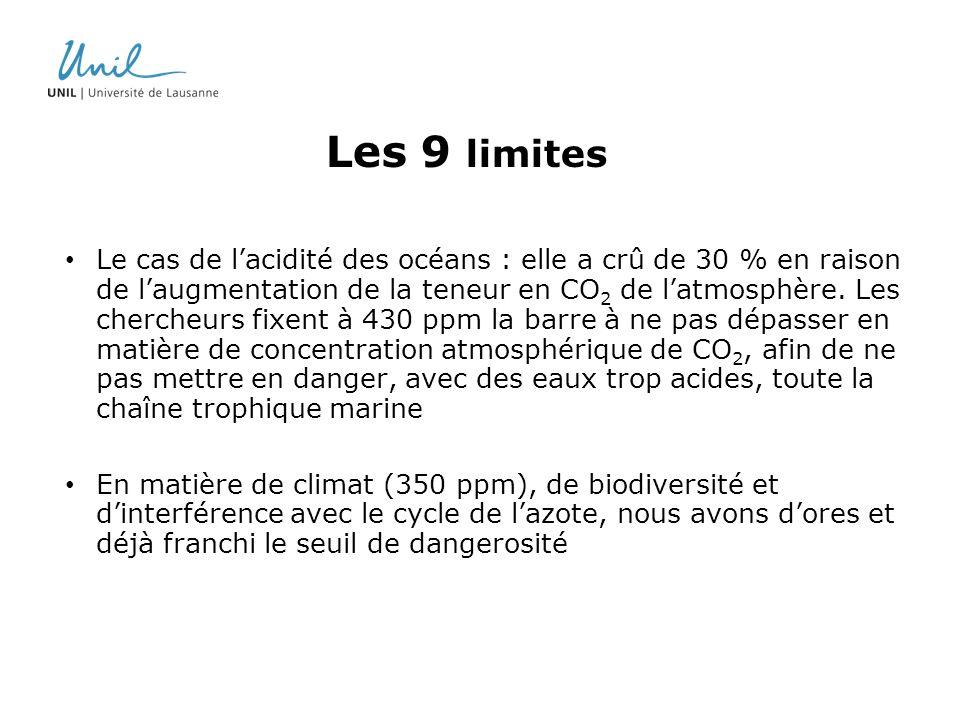 Les 9 limites Le cas de lacidité des océans : elle a crû de 30 % en raison de laugmentation de la teneur en CO 2 de latmosphère. Les chercheurs fixent