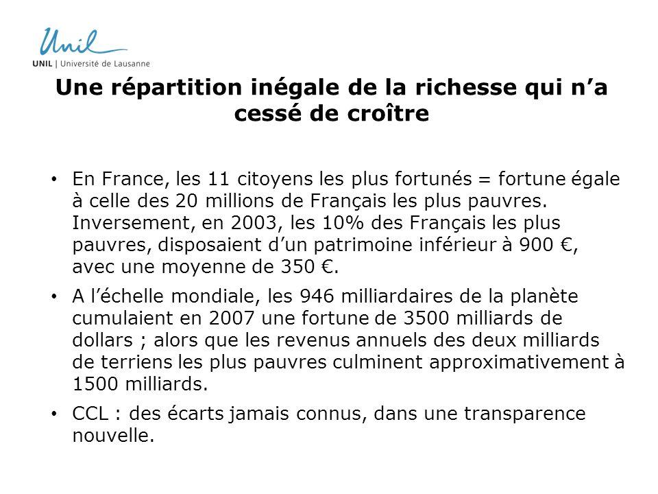 Une répartition inégale de la richesse qui na cessé de croître En France, les 11 citoyens les plus fortunés = fortune égale à celle des 20 millions de Français les plus pauvres.