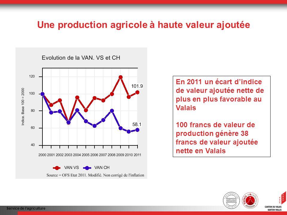 Service de lagriculture Une production agricole à haute valeur ajoutée En 2011 un écart dindice de valeur ajoutée nette de plus en plus favorable au V