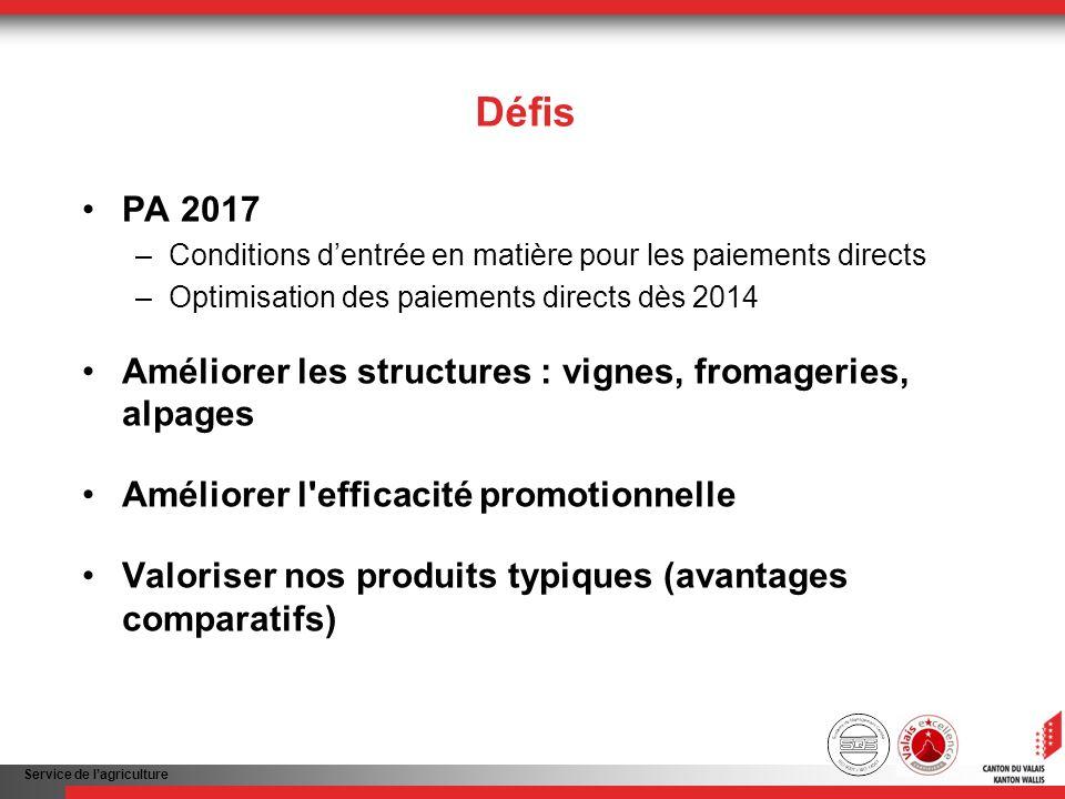 Service de lagriculture Défis PA 2017 –Conditions dentrée en matière pour les paiements directs –Optimisation des paiements directs dès 2014 Améliorer