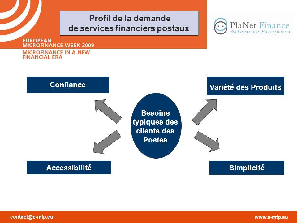 contact@e-mfp.eu www.e-mfp.eu Besoins typiques des clients des Postes Variété des Produits Confiance Accessibilité Simplicité Profil de la demande de services financiers postaux Profil de la demande de services financiers postaux