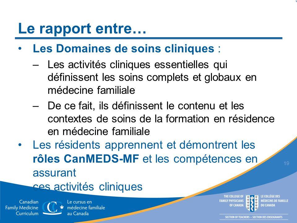 Le rapport entre… Les Domaines de soins cliniques : –Les activités cliniques essentielles qui définissent les soins complets et globaux en médecine fa