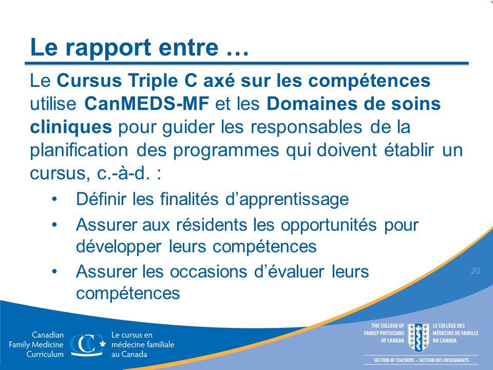 Le rapport entre … Le Cursus Triple C axé sur les compétences utilise CanMEDS-MF et les Domaines de soins cliniques pour guider les responsables de la