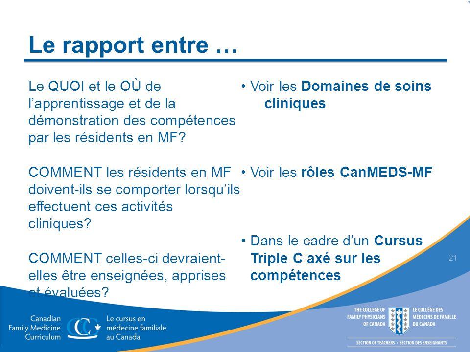 Le rapport entre … 21 Le QUOI et le OÙ de lapprentissage et de la démonstration des compétences par les résidents en MF? COMMENT les résidents en MF d